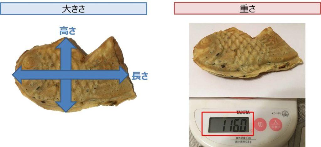 たい焼きのボリューム測定方法